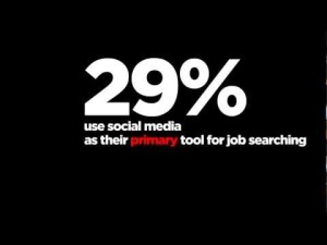 Is Social Recruiting Real