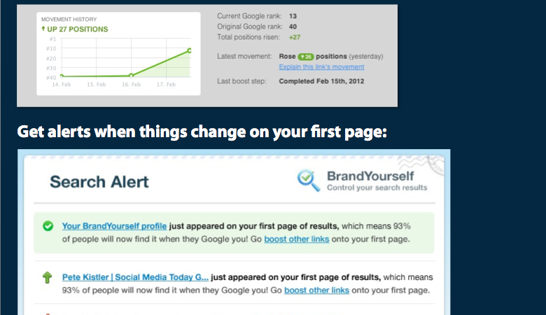 Brandyourself.com's New Release Promises to Change Online Reputation Management Forever