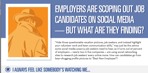 4 Things Employers are Searching for in Your Online Profiles