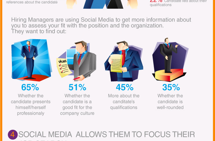 [INFOGRAPHIC] Here's An App For Finding Your Next Job!