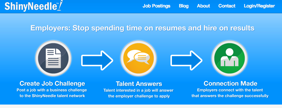 How Online Social Job Sites Have Revolutionized The Job Search
