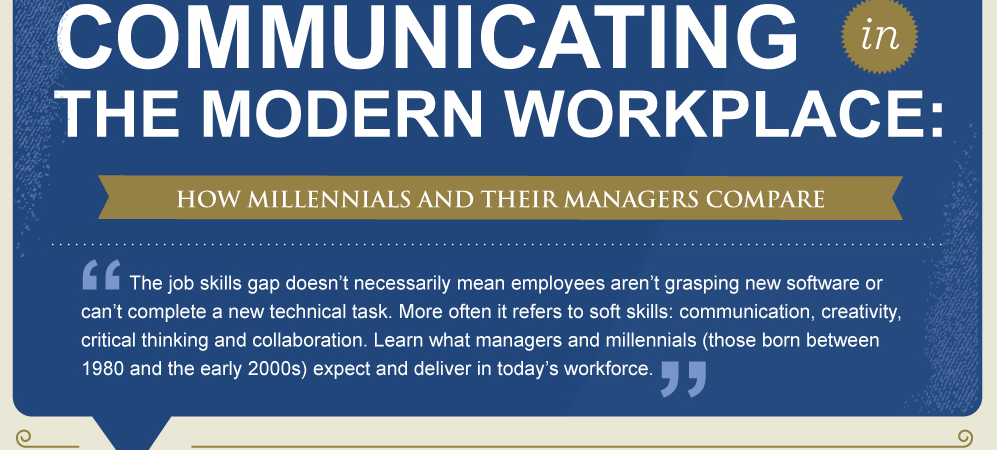 Communicating in the Modern Workplace (Infographic)