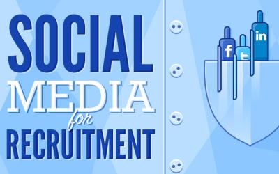 [Infographic] Social Media for Recruitment