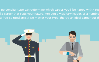 Finding the Right Career for Your Personality [INFOGRAPHIC]